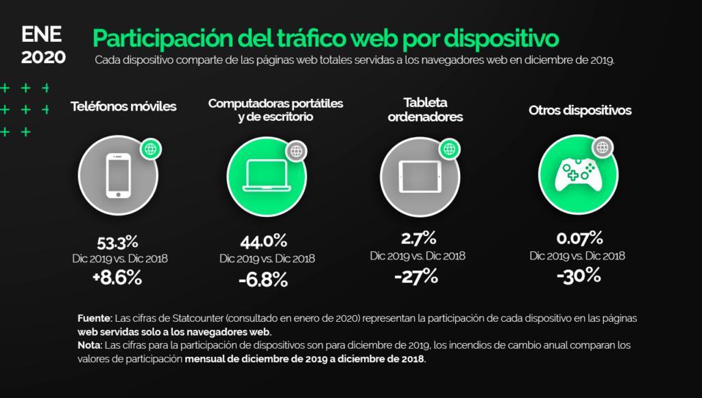 Graficos Altitude 1Mesa De Trabajo 1 Copia Creamos Estrategias De Marketing Digital Que Obtienen Resultados Palpables Para Tu Negocio.